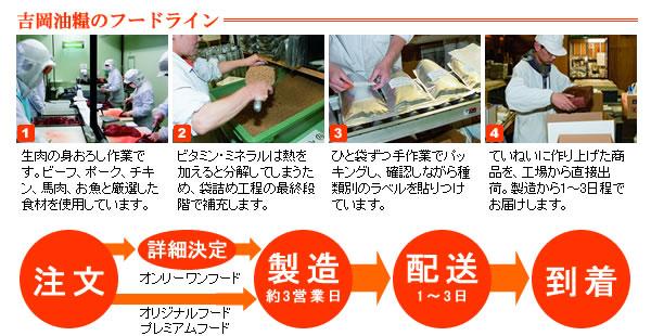ドッグフード製造ライン